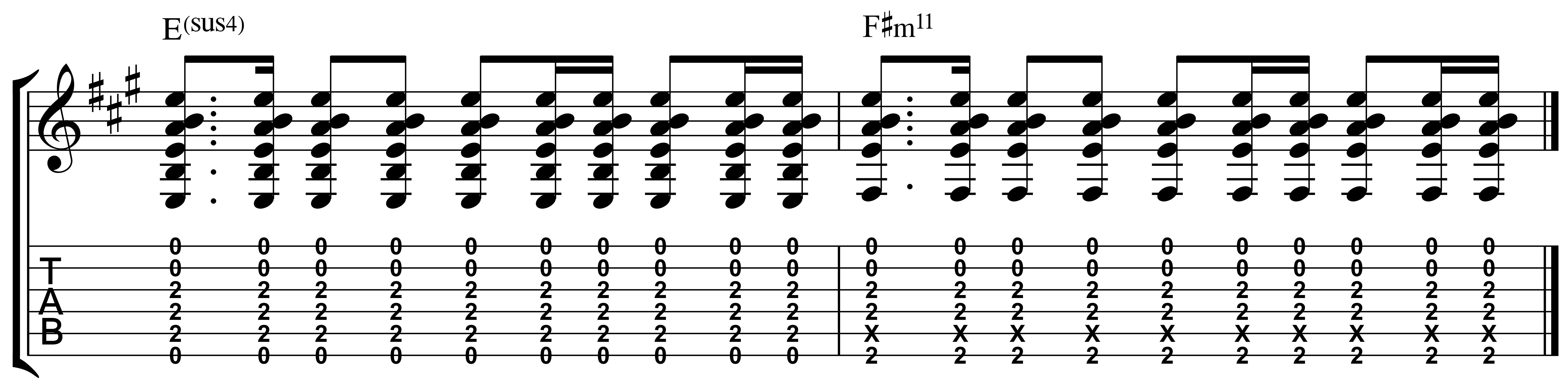Spiced Up Voicings In A Worship Guitar Skills