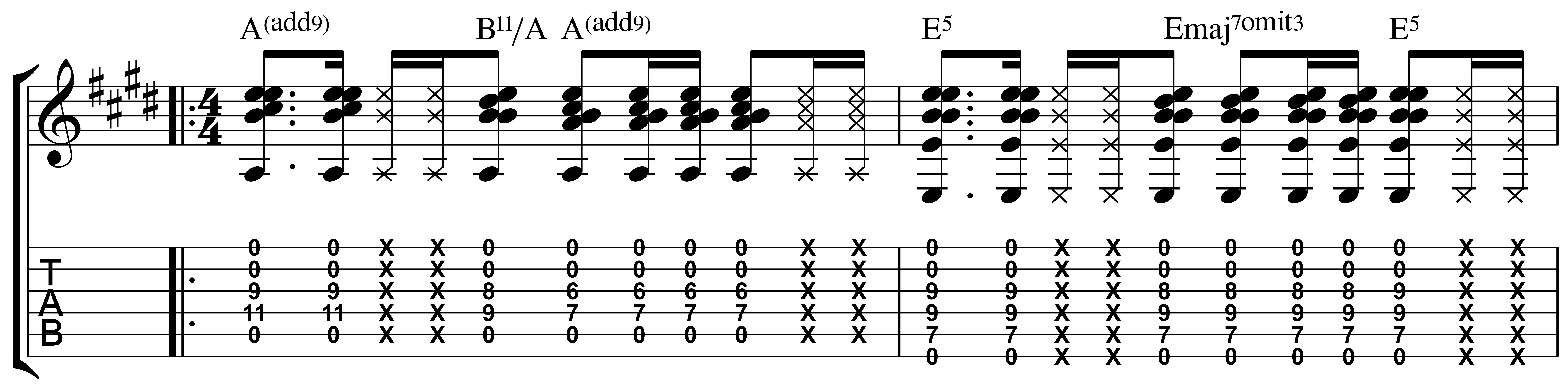 Guitar Chords Archives Worship Guitar Skills