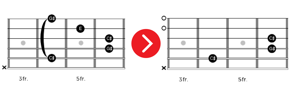 Spiced Up Voicings In E Worship Guitar Skills